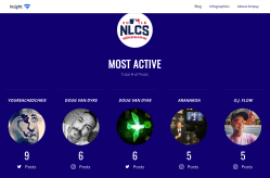 "I was a ""Most Active"" tweeter & Instagrammer during the NLCS according to Ampsy Insight; Source: insight.ampsy.com/"