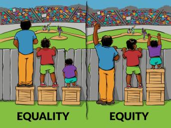 IISC_EqualityEquity