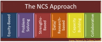 NCS_approach